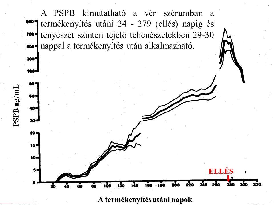 PSPB ng/mL ELLÉS A termékenyítés utáni napok A PSPB kimutatható a vér szérumban a termékenyítés utáni 24 - 279 (ellés) napig és tenyészet szinten teje