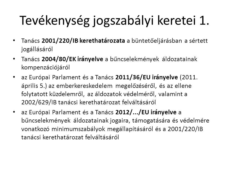 Tevékenység jogszabályi keretei 2.2005. évi CXXXV.