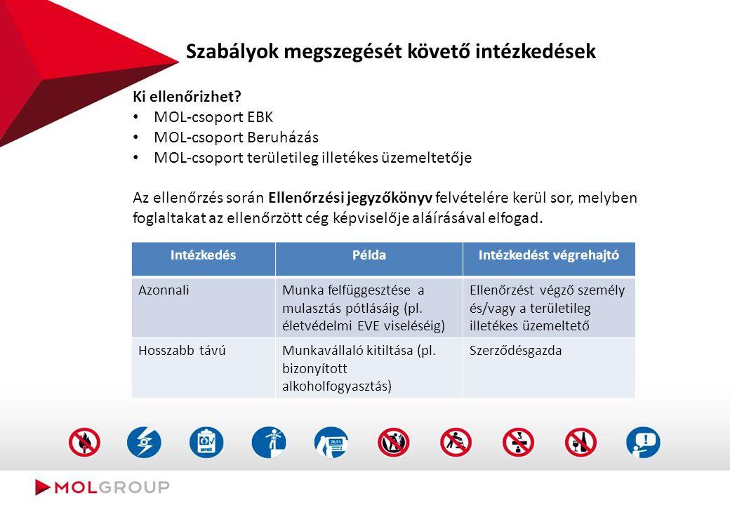 Szabályok megszegését követő intézkedések Ki ellenőrizhet? MOL-csoport EBK MOL-csoport Beruházás MOL-csoport területileg illetékes üzemeltetője Az ell