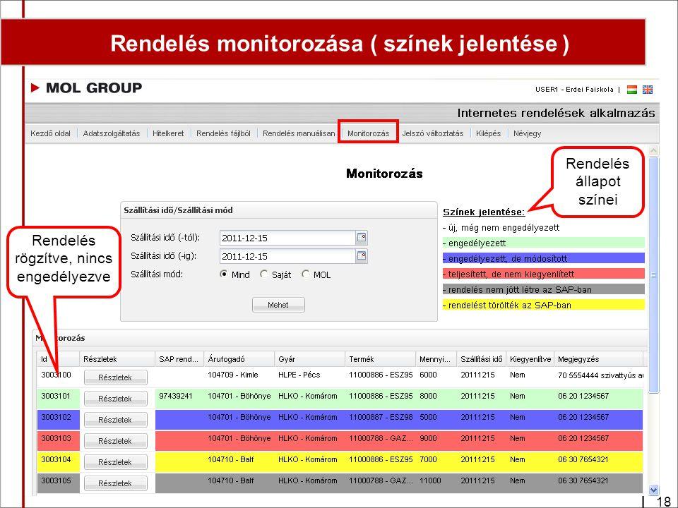 18 Rendelés monitorozása ( színek jelentése ) Jel és szín magyarázat Töltési információk Rendelés rögzítve, nincs engedélyezve Rendelés állapot színei