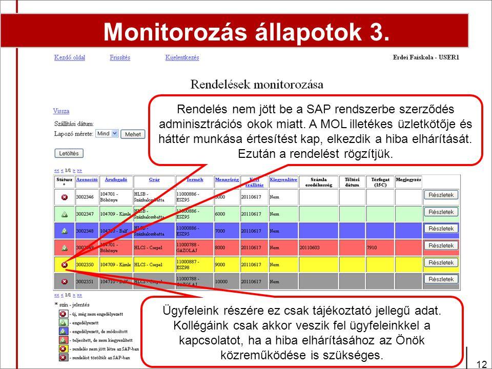 12 Monitorozás állapotok 3.