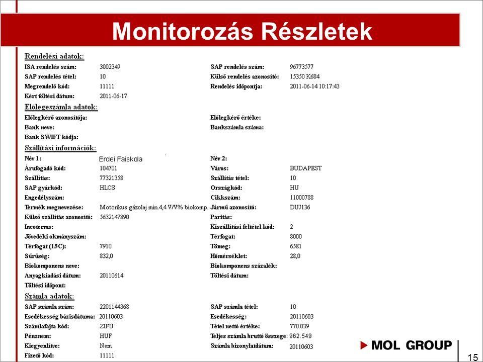 15 Monitorozás Részletek