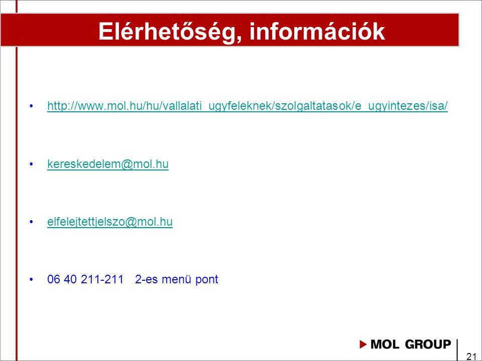 21 Elérhetőség, információk http://www.mol.hu/hu/vallalati_ugyfeleknek/szolgaltatasok/e_ugyintezes/isa/ kereskedelem@mol.hu elfelejtettjelszo@mol.hu 06 40 211-211 2-es menü pont