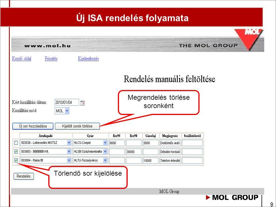 10 Rendelés monitorozása 1.) Dátum –tól –ig kiválasztás 2.) Szállítási mód kiválasztás 3.) Rendelések rögzítve, Státusz oszlopban látható, hogy még nincs engedélyezve.