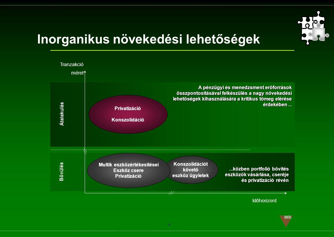 PSG\NOV02\CEEMEA\STRATEGIA_ROADSHOW_SLD(11).ppt 16 Privatizáció Konszolidáció Konszolidációt követő eszköz ügyletek Multik eszközértékesítései Eszköz