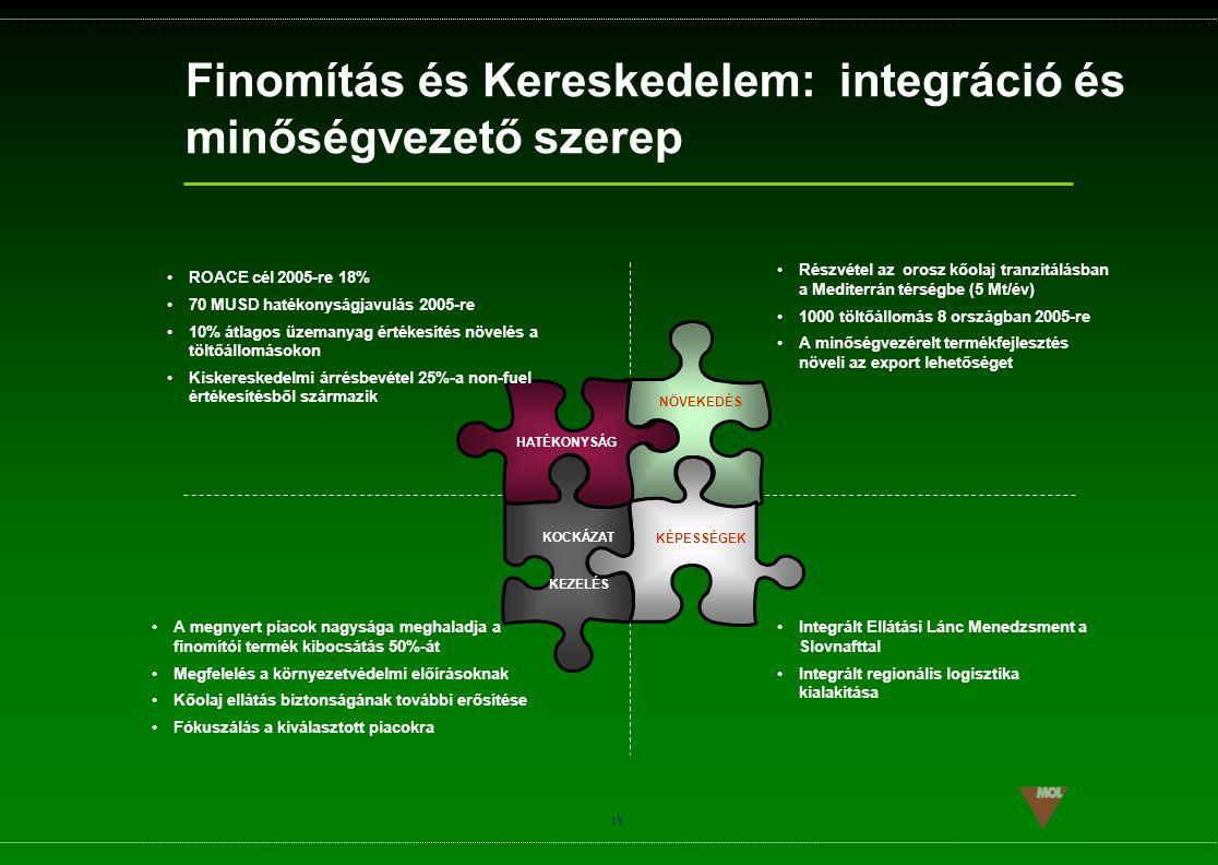 PSG\NOV02\CEEMEA\STRATEGIA_ROADSHOW_SLD(11).ppt 18 Finomítás és Kereskedelem: integráció és minőségvezető szerep Részvétel az orosz kőolaj tranzitálás