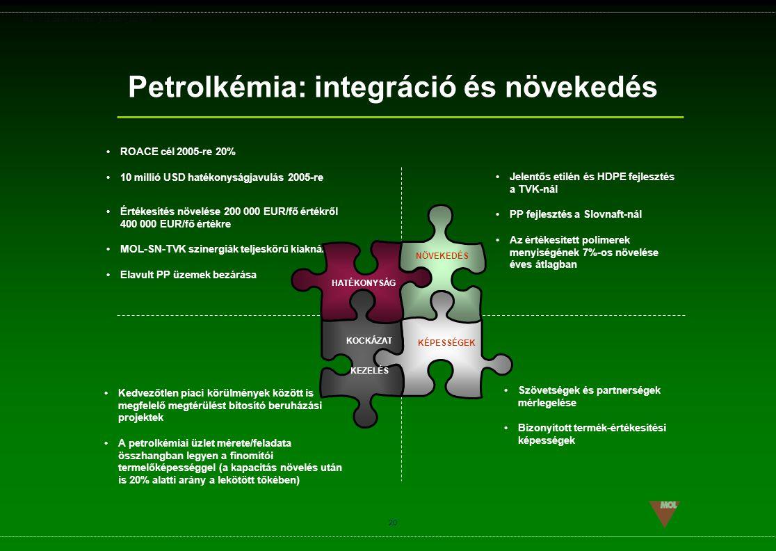 PSG\NOV02\CEEMEA\STRATEGIA_ROADSHOW_SLD(11).ppt 20 Petrolkémia: integráció és növekedés ROACE cél 2005-re 20% 10 millió USD hatékonyságjavulás 2005-re