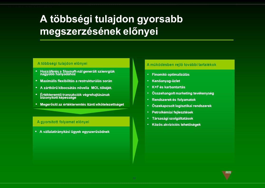 PSG\NOV02\CEEMEA\STRATEGIA_ROADSHOW_SLD(11).ppt 30 A többségi tulajdon gyorsabb megszerzésének előnyei A gyorsított folyamat előnyei  A vállalatirány