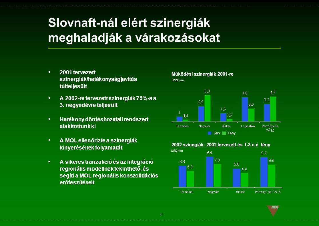 PSG\NOV02\CEEMEA\STRATEGIA_ROADSHOW_SLD(11).ppt 31 Slovnaft-nál elért szinergiák meghaladják a várakozásokat  2001 tervezett szinergiák/hatékonyságja