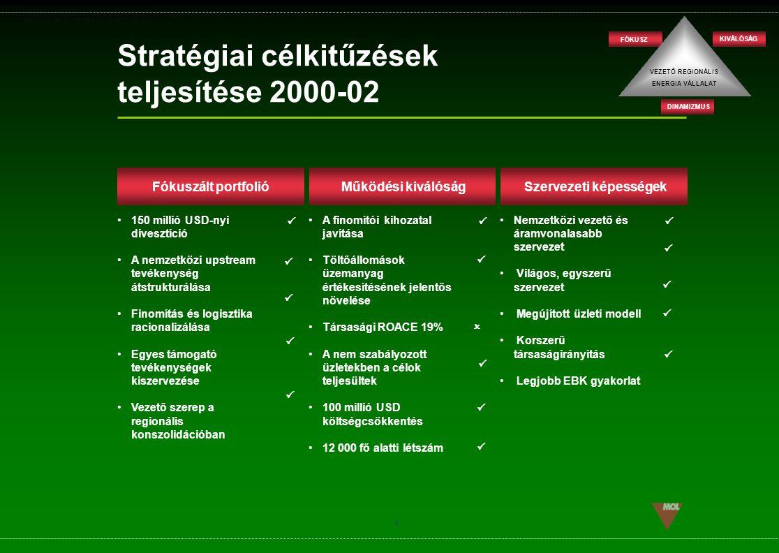 PSG\NOV02\CEEMEA\STRATEGIA_ROADSHOW_SLD(11).ppt 7 Stratégiai célkitűzések teljesítése 2000-02      FÓKUSZ 150 millió USD-nyi divesztíció A nemzet