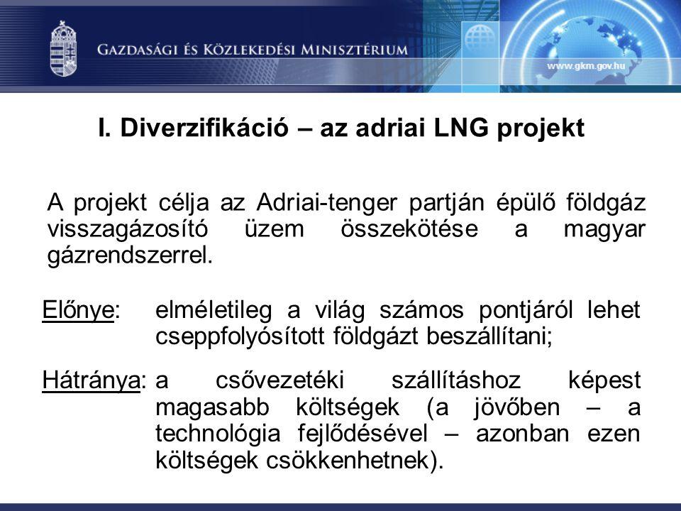 I. Diverzifikáció – az adriai LNG projekt Előnye:elméletileg a világ számos pontjáról lehet cseppfolyósított földgázt beszállítani; Hátránya:a csőveze