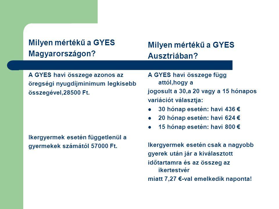 Milyen mértékű a GYES Magyarországon? A GYES havi összege azonos az öregségi nyugdíjminimum legkisebb összegével,28500 Ft. Ikergyermek esetén függetle