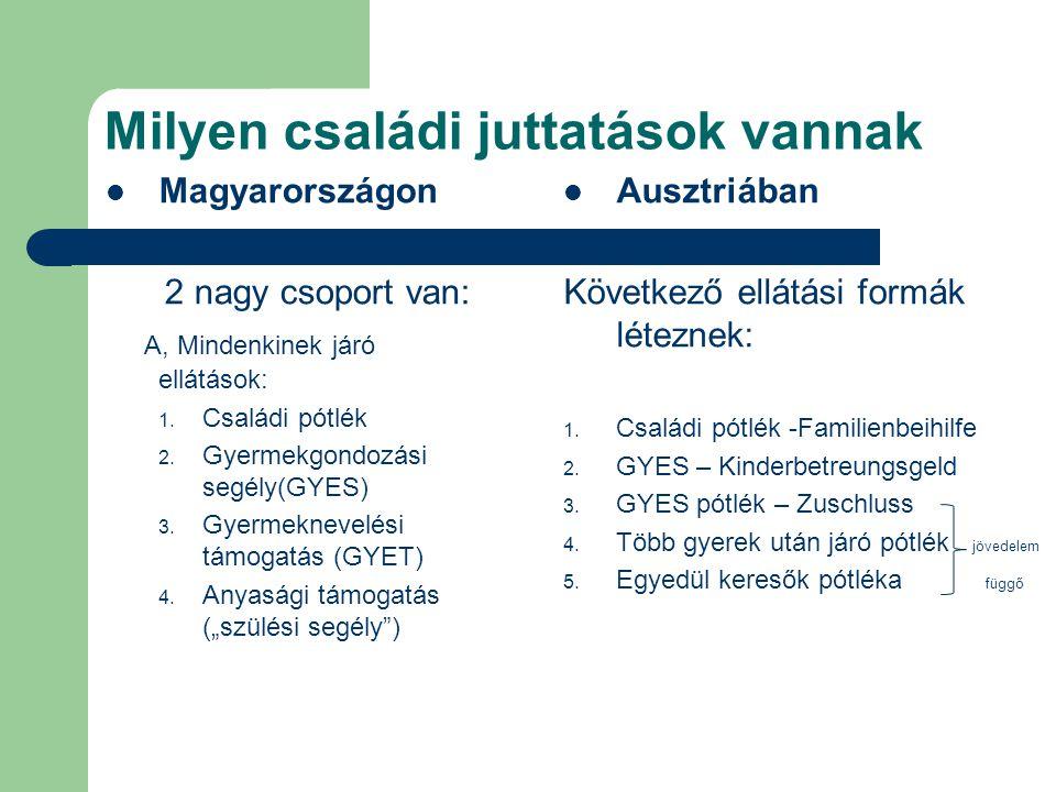 Milyen családi juttatások vannak Magyarországon 2 nagy csoport van: A, Mindenkinek járó ellátások: 1. Családi pótlék 2. Gyermekgondozási segély(GYES)