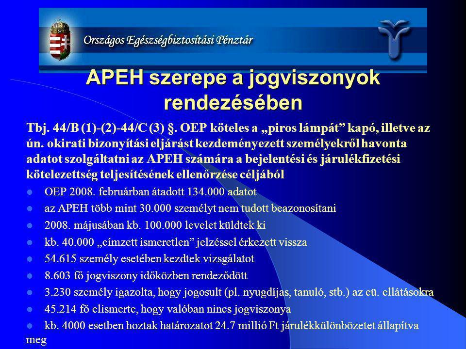"""APEH szerepe a jogviszonyok rendezésében Tbj. 44/B (1)-(2)-44/C (3) §. OEP köteles a """"piros lámpát"""" kapó, illetve az ún. okirati bizonyítási eljárást"""