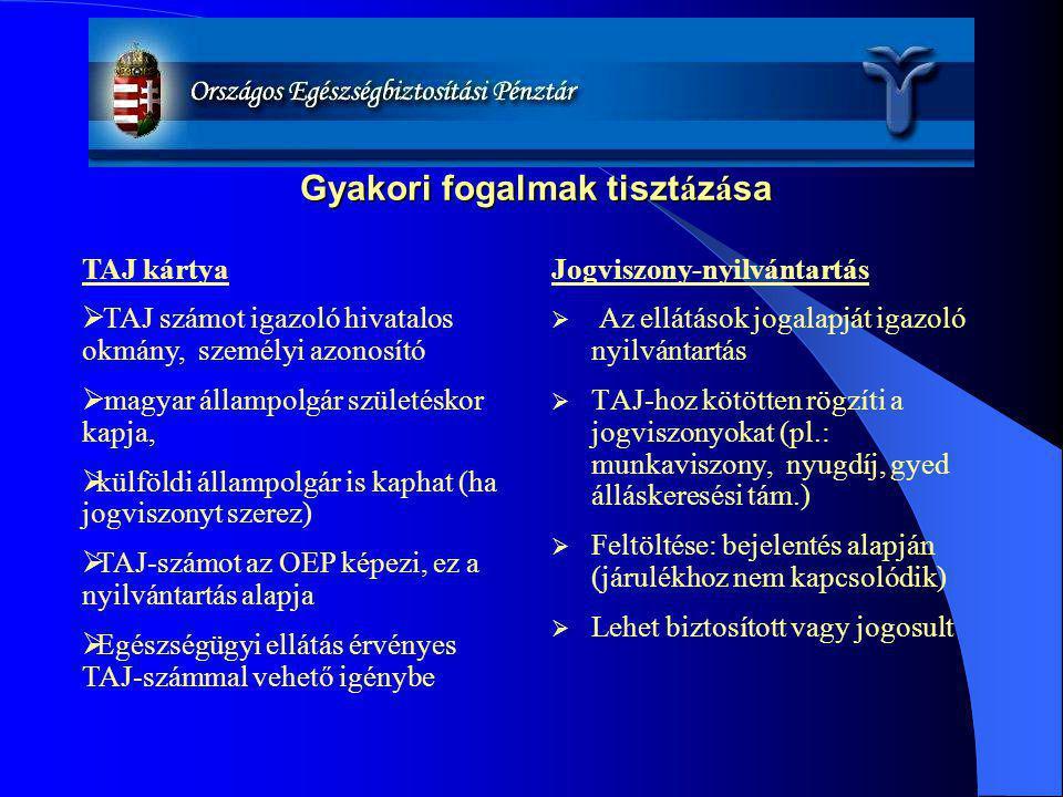 TAJ kártya  TAJ számot igazoló hivatalos okmány, személyi azonosító  magyar állampolgár születéskor kapja,  külföldi állampolgár is kaphat (ha jogv