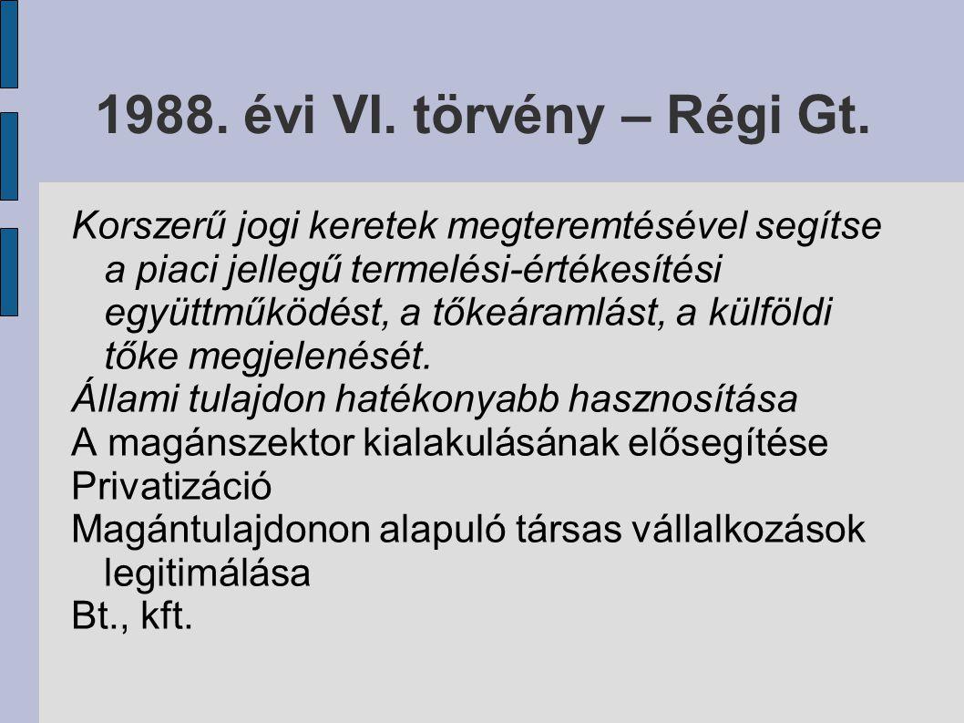 1988. évi VI. törvény – Régi Gt.