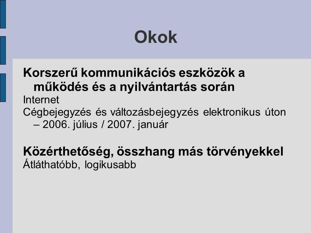 Okok Korszerű kommunikációs eszközök a működés és a nyilvántartás során Internet Cégbejegyzés és változásbejegyzés elektronikus úton – 2006.