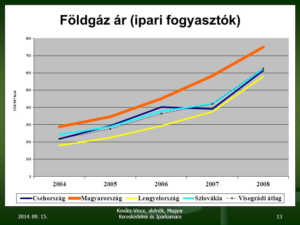 2014. 09. 15.13 Kovács Vince, alelnök, Magyar Kereskedelmi és Iparkamara