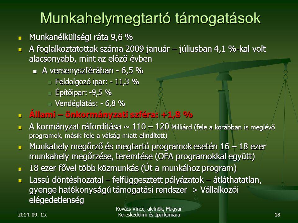 Munkahelymegtartó támogatások Munkanélküliségi ráta 9,6 % Munkanélküliségi ráta 9,6 % A foglalkoztatottak száma 2009 január – júliusban 4,1 %-kal volt alacsonyabb, mint az előző évben A foglalkoztatottak száma 2009 január – júliusban 4,1 %-kal volt alacsonyabb, mint az előző évben A versenyszférában - 6,5 % A versenyszférában - 6,5 % Feldolgozó ipar: - 11,3 % Feldolgozó ipar: - 11,3 % Építőipar: -9,5 % Építőipar: -9,5 % Vendéglátás: - 6,8 % Vendéglátás: - 6,8 % Állami – önkormányzati szféra: +1,8 % Állami – önkormányzati szféra: +1,8 % A kormányzat ráfordítása ~ 110 – 120 Milliárd (fele a korábban is meglévő programok, másik fele a válság miatt elindított) A kormányzat ráfordítása ~ 110 – 120 Milliárd (fele a korábban is meglévő programok, másik fele a válság miatt elindított) Munkahely megőrző és megtartó programok esetén 16 – 18 ezer munkahely megőrzése, teremtése (OFA programokkal együtt) Munkahely megőrző és megtartó programok esetén 16 – 18 ezer munkahely megőrzése, teremtése (OFA programokkal együtt) 18 ezer fővel több közmunkás (Út a munkához program) 18 ezer fővel több közmunkás (Út a munkához program) Lassú döntéshozatal – felfüggesztett pályázatok – átláthatatlan, gyenge hatékonyságú támogatási rendszer > Vállalkozói elégedetlenség Lassú döntéshozatal – felfüggesztett pályázatok – átláthatatlan, gyenge hatékonyságú támogatási rendszer > Vállalkozói elégedetlenség 2014.