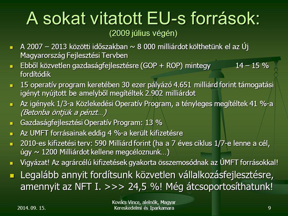 A sokat vitatott EU-s források: (2009 július végén) A 2007 – 2013 közötti időszakban ~ 8 000 milliárdot költhetünk el az Új Magyarország Fejlesztési Tervben A 2007 – 2013 közötti időszakban ~ 8 000 milliárdot költhetünk el az Új Magyarország Fejlesztési Tervben Ebből közvetlen gazdaságfejlesztésre (GOP + ROP) mintegy 14 – 15 % fordítódik Ebből közvetlen gazdaságfejlesztésre (GOP + ROP) mintegy 14 – 15 % fordítódik 15 operatív program keretében 30 ezer pályázó 4.651 milliárd forint támogatási igényt nyújtott be amelyből megítéltek 2.902 milliárdot 15 operatív program keretében 30 ezer pályázó 4.651 milliárd forint támogatási igényt nyújtott be amelyből megítéltek 2.902 milliárdot Az igények 1/3-a Közlekedési Operatív Program, a tényleges megítéltek 41 %-a (Betonba öntjük a pénzt…) Az igények 1/3-a Közlekedési Operatív Program, a tényleges megítéltek 41 %-a (Betonba öntjük a pénzt…) Gazdaságfejlesztési Operatív Program: 13 % Gazdaságfejlesztési Operatív Program: 13 % Az UMFT forrásainak eddig 4 %-a került kifizetésre Az UMFT forrásainak eddig 4 %-a került kifizetésre 2010-es kifizetési terv: 590 Milliárd forint (ha a 7 éves ciklus 1/7-e lenne a cél, úgy ~ 1200 Milliárdot kellene megcéloznunk…) 2010-es kifizetési terv: 590 Milliárd forint (ha a 7 éves ciklus 1/7-e lenne a cél, úgy ~ 1200 Milliárdot kellene megcéloznunk…) Vigyázat.
