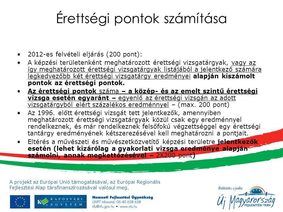 A projekt az Európai Unió támogatásával, az Európai Regionális Fejlesztési Alap társfinanszírozásával valósul meg. Érettségi pontok számítása 2012-es