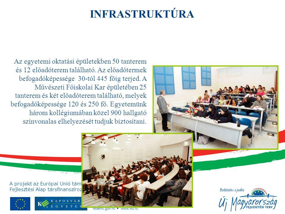 A projekt az Európai Unió támogatásával, az Európai Regionális Fejlesztési Alap társfinanszírozásával valósul meg. Az egyetemi oktatási épületekben 50