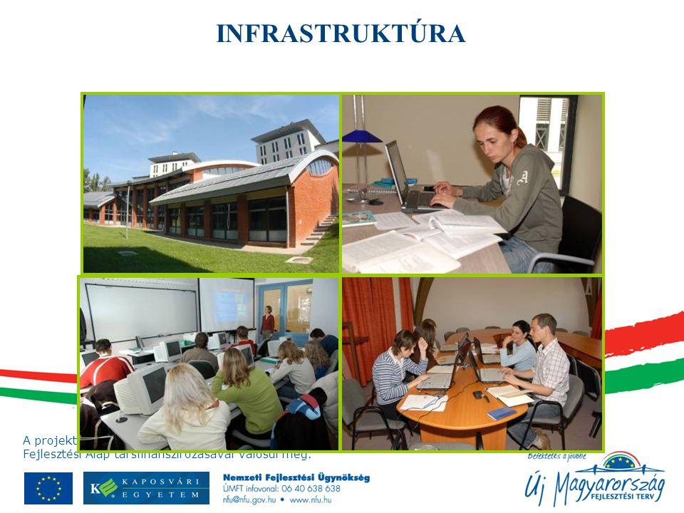 A projekt az Európai Unió támogatásával, az Európai Regionális Fejlesztési Alap társfinanszírozásával valósul meg. INFRASTRUKTÚRA