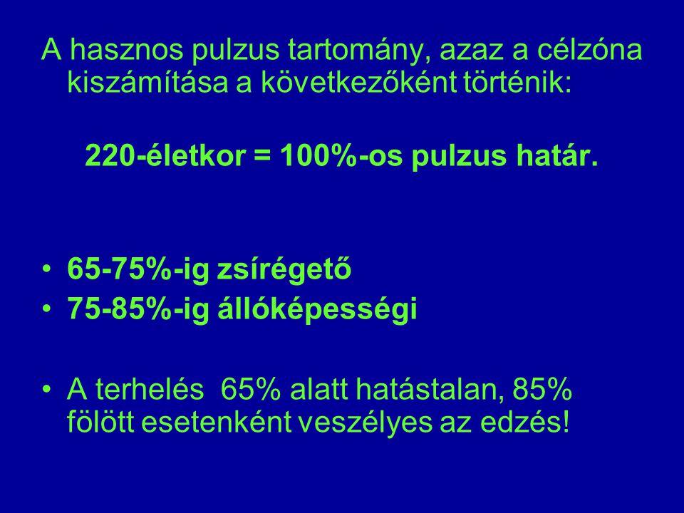 A hasznos pulzus tartomány, azaz a célzóna kiszámítása a következőként történik: 220-életkor = 100%-os pulzus határ.