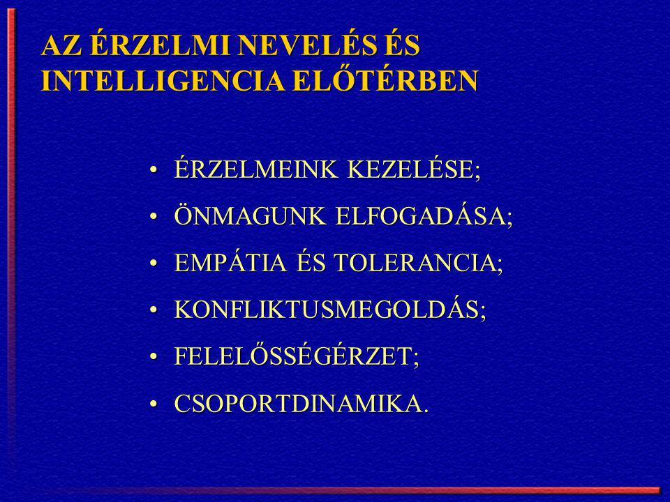 AZ ÉRZELMI NEVELÉS ÉS INTELLIGENCIA ELŐTÉRBEN ÉRZELMEINK KEZELÉSE;ÉRZELMEINK KEZELÉSE; ÖNMAGUNK ELFOGADÁSA;ÖNMAGUNK ELFOGADÁSA; EMPÁTIA ÉS TOLERANCIA;