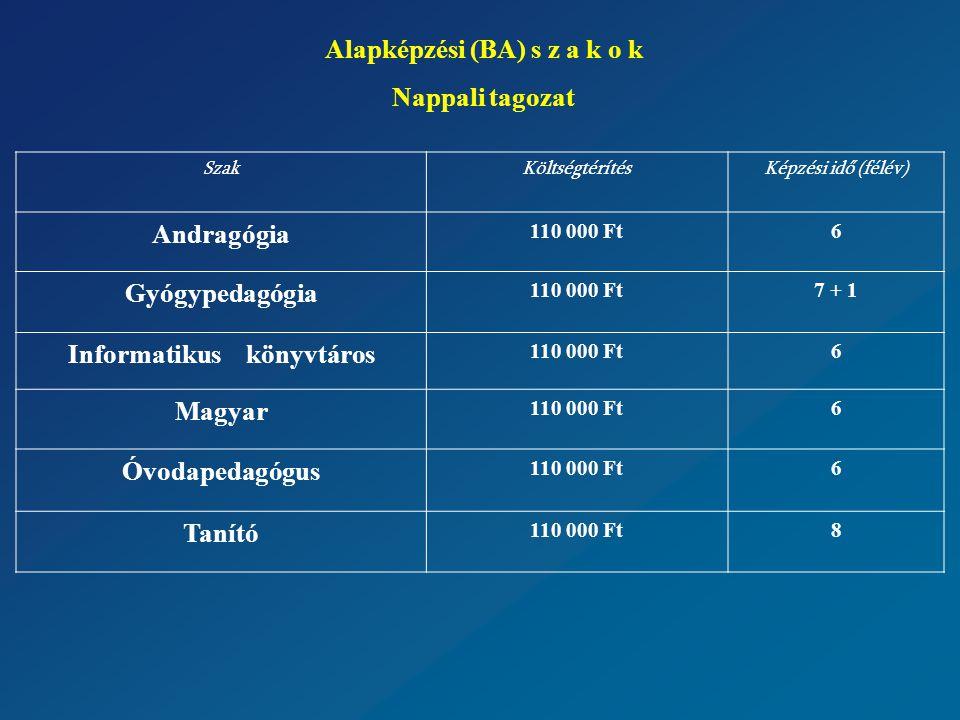 Alapképzési (BA) s z a k o k Nappali tagozat SzakKöltségtérítésKépzési idő (félév) Andragógia 110 000 Ft6 Gyógypedagógia 110 000 Ft7 + 1 Informatikus könyvtáros 110 000 Ft6 Magyar 110 000 Ft6 Óvodapedagógus 110 000 Ft6 Tanító 110 000 Ft8