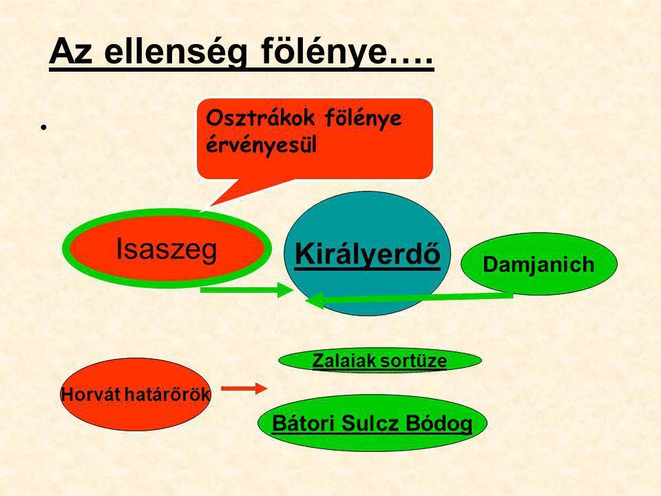 Osztrákok fölénye érvényesül Királyerdő Zalaiak sortüze Bátori Sulcz Bódog Horvát határőrök Damjanich Az ellenség fölénye….