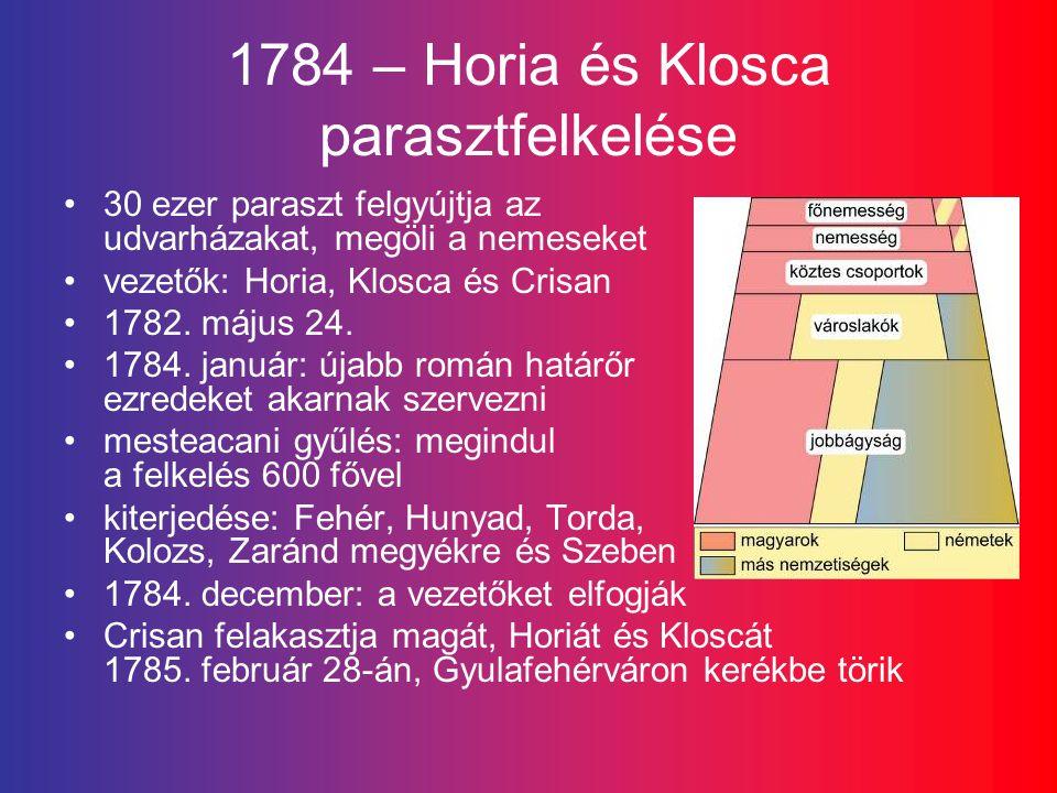 1784 – Horia és Klosca parasztfelkelése 30 ezer paraszt felgyújtja az udvarházakat, megöli a nemeseket vezetők: Horia, Klosca és Crisan 1782.