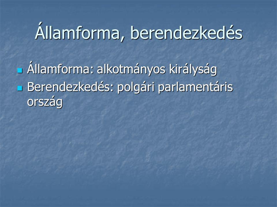 Államforma, berendezkedés Államforma: alkotmányos királyság Államforma: alkotmányos királyság Berendezkedés: polgári parlamentáris ország Berendezkedé