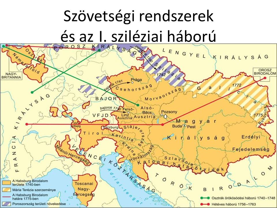 Szövetségi rendszerek és az I. sziléziai háború