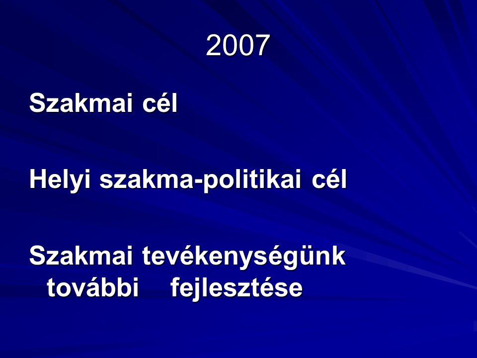 2007 Szakmai cél Helyi szakma-politikai cél Szakmai tevékenységünk további fejlesztése