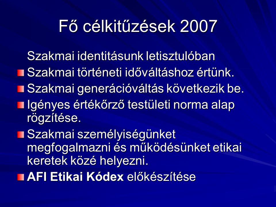 Fő célkitűzések 2007 Szakmai identitásunk letisztulóban Szakmai történeti időváltáshoz értünk.