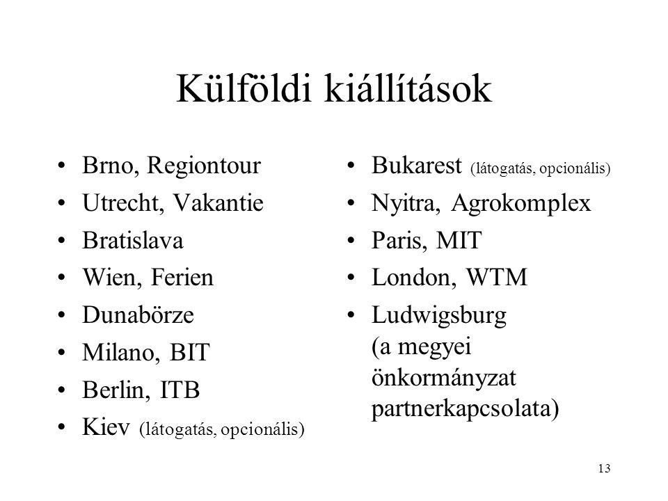 13 Külföldi kiállítások Brno, Regiontour Utrecht, Vakantie Bratislava Wien, Ferien Dunabörze Milano, BIT Berlin, ITB Kiev (látogatás, opcionális) Bukarest (látogatás, opcionális) Nyitra, Agrokomplex Paris, MIT London, WTM Ludwigsburg (a megyei önkormányzat partnerkapcsolata)