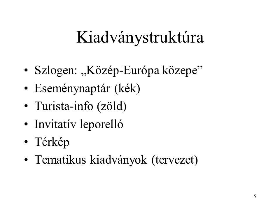 """5 Kiadványstruktúra Szlogen: """"Közép-Európa közepe Eseménynaptár (kék) Turista-info (zöld) Invitatív leporelló Térkép Tematikus kiadványok (tervezet)"""