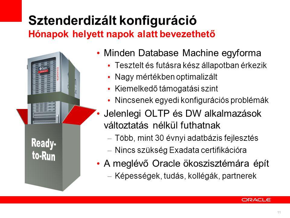 11 Sztenderdizált konfiguráció Hónapok helyett napok alatt bevezethető Minden Database Machine egyforma Tesztelt és futásra kész állapotban érkezik Nagy mértékben optimalizált Kiemelkedő támogatási szint Nincsenek egyedi konfigurációs problémák Jelenlegi OLTP és DW alkalmazások változtatás nélkül futhatnak – Több, mint 30 évnyi adatbázis fejlesztés – Nincs szükség Exadata certifikációra A meglévő Oracle ökoszisztémára épít – Képességek, tudás, kollégák, partnerek