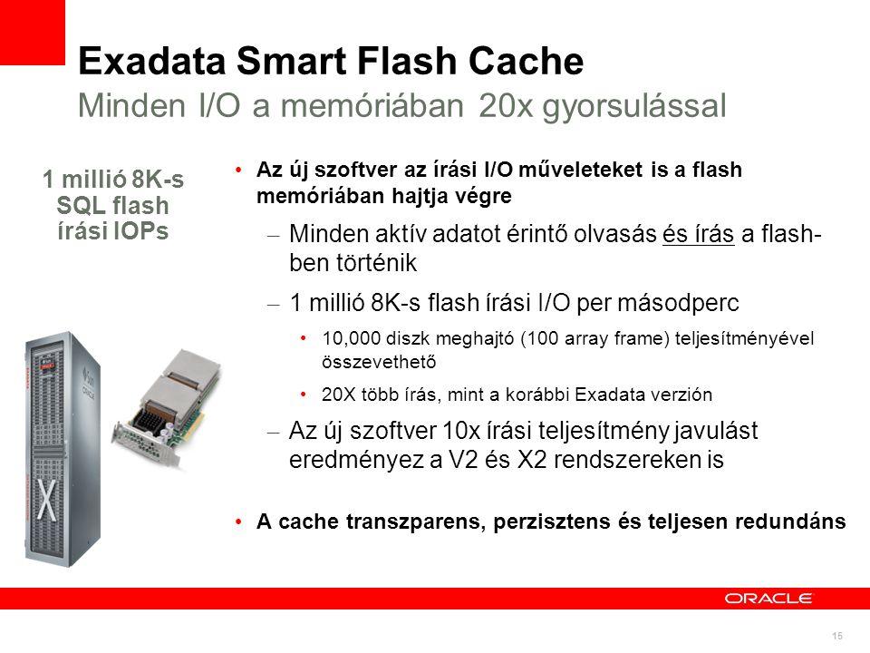 15 Exadata Smart Flash Cache Minden I/O a memóriában 20x gyorsulással Az új szoftver az írási I/O műveleteket is a flash memóriában hajtja végre – Minden aktív adatot érintő olvasás és írás a flash- ben történik – 1 millió 8K-s flash írási I/O per másodperc 10,000 diszk meghajtó (100 array frame) teljesítményével összevethető 20X több írás, mint a korábbi Exadata verzión – Az új szoftver 10x írási teljesítmény javulást eredményez a V2 és X2 rendszereken is A cache transzparens, perzisztens és teljesen redundáns 1 millió 8K-s SQL flash írási IOPs
