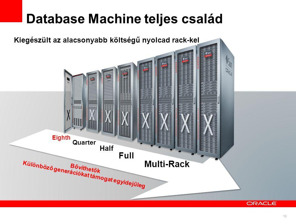 16 Database Machine teljes család Kiegészült az alacsonyabb költségű nyolcad rack-kel Half Full Multi-Rack Bővíthetők Különböző generációkat támogat egyidejűleg Eighth Quarter