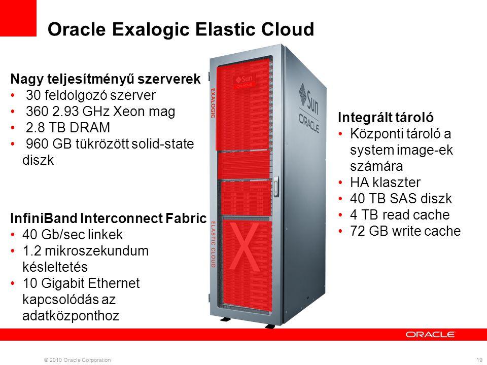 © 2010 Oracle Corporation19 Nagy teljesítményű szerverek 30 feldolgozó szerver 360 2.93 GHz Xeon mag 2.8 TB DRAM 960 GB tükrözött solid-state diszk InfiniBand Interconnect Fabric 40 Gb/sec linkek 1.2 mikroszekundum késleltetés 10 Gigabit Ethernet kapcsolódás az adatközponthoz Integrált tároló Központi tároló a system image-ek számára HA klaszter 40 TB SAS diszk 4 TB read cache 72 GB write cache
