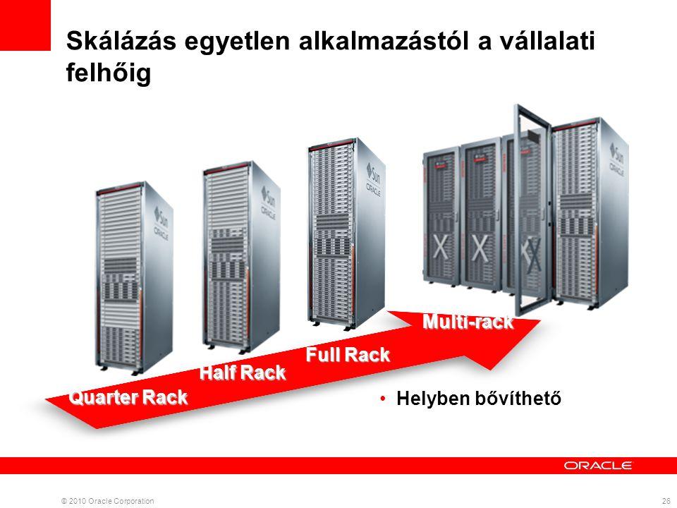 Skálázás egyetlen alkalmazástól a vállalati felhőig Quarter Rack Half Rack Full Rack Multi-rack Helyben bővíthető 26© 2010 Oracle Corporation
