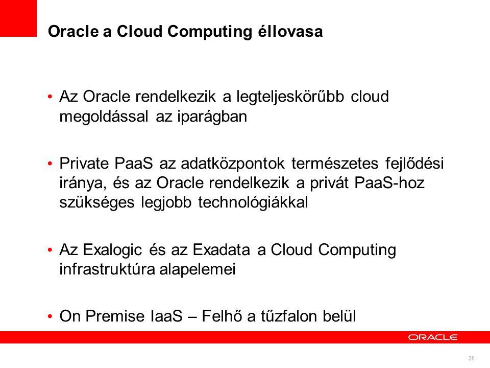 28 Oracle a Cloud Computing éllovasa Az Oracle rendelkezik a legteljeskörűbb cloud megoldással az iparágban Private PaaS az adatközpontok természetes fejlődési iránya, és az Oracle rendelkezik a privát PaaS-hoz szükséges legjobb technológiákkal Az Exalogic és az Exadata a Cloud Computing infrastruktúra alapelemei On Premise IaaS – Felhő a tűzfalon belül
