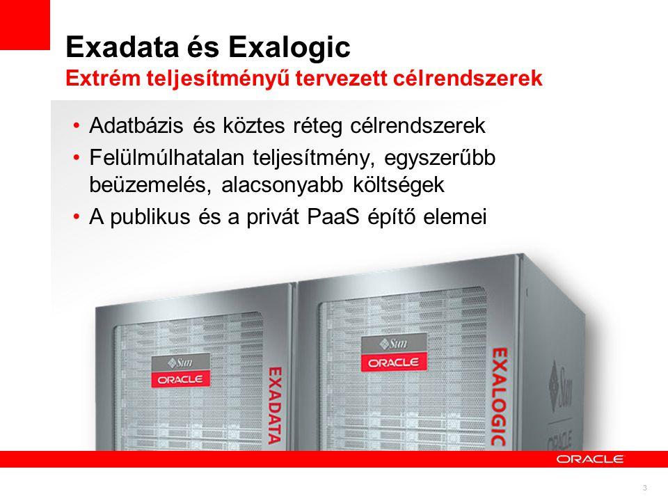 3 Exadata és Exalogic Extrém teljesítményű tervezett célrendszerek Adatbázis és köztes réteg célrendszerek Felülmúlhatalan teljesítmény, egyszerűbb beüzemelés, alacsonyabb költségek A publikus és a privát PaaS építő elemei