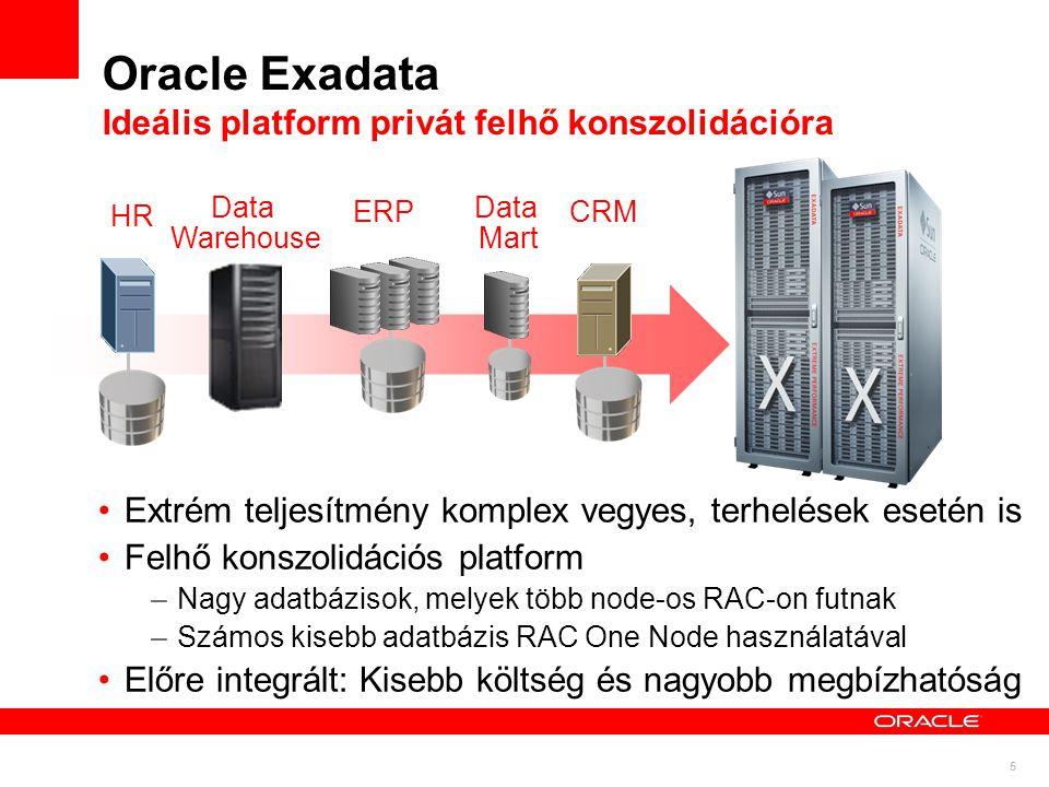 5 Oracle Exadata Ideális platform privát felhő konszolidációra Extrém teljesítmény komplex vegyes, terhelések esetén is Felhő konszolidációs platform –Nagy adatbázisok, melyek több node-os RAC-on futnak –Számos kisebb adatbázis RAC One Node használatával Előre integrált: Kisebb költség és nagyobb megbízhatóság HR ERP Data Warehouse Data Mart CRM