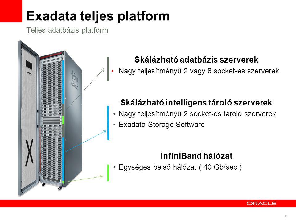 6 Exadata teljes platform Teljes adatbázis platform Skálázható adatbázis szerverek Nagy teljesítményű 2 vagy 8 socket-es szerverek Skálázható intelligens tároló szerverek Nagy teljesítményű 2 socket-es tároló szerverek Exadata Storage Software InfiniBand hálózat Egységes belső hálózat ( 40 Gb/sec )