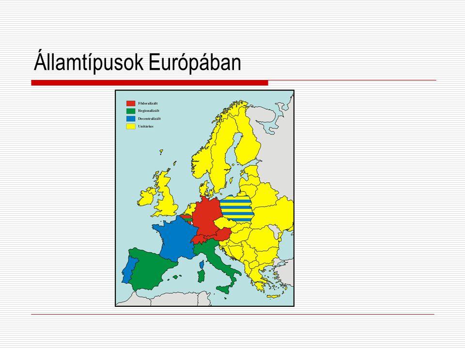 Államtípusok Európában
