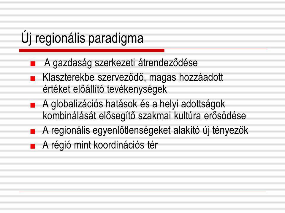 Új regionális paradigma A gazdaság szerkezeti átrendeződése Klaszterekbe szerveződő, magas hozzáadott értéket előállító tevékenységek A globalizációs hatások és a helyi adottságok kombinálását elősegítő szakmai kultúra erősödése A regionális egyenlőtlenségeket alakító új tényezők A régió mint koordinációs tér