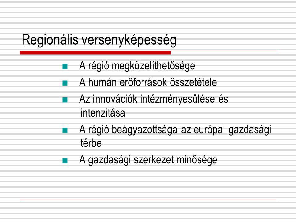Regionális versenyképesség A régió megközelíthetősége A humán erőforrások összetétele Az innovációk intézményesülése és intenzitása A régió beágyazottsága az európai gazdasági térbe A gazdasági szerkezet minősége